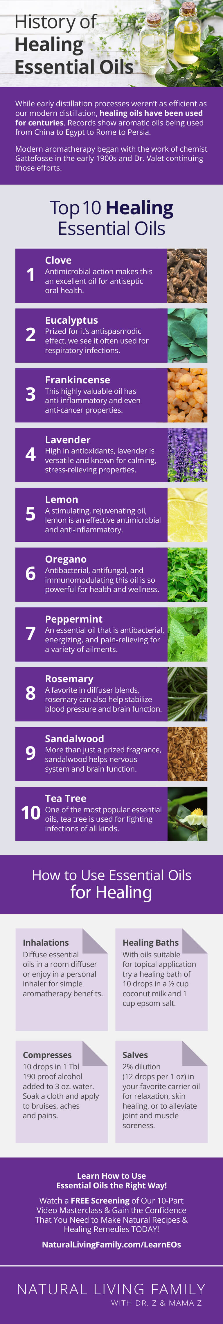 10 Best Essential Oils for Healing and How to Use Them!