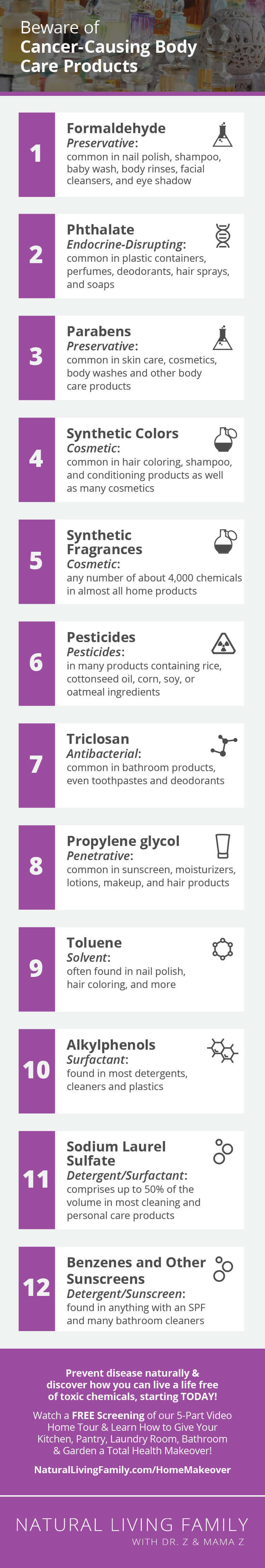 Known Carcinogens in Body Care Products