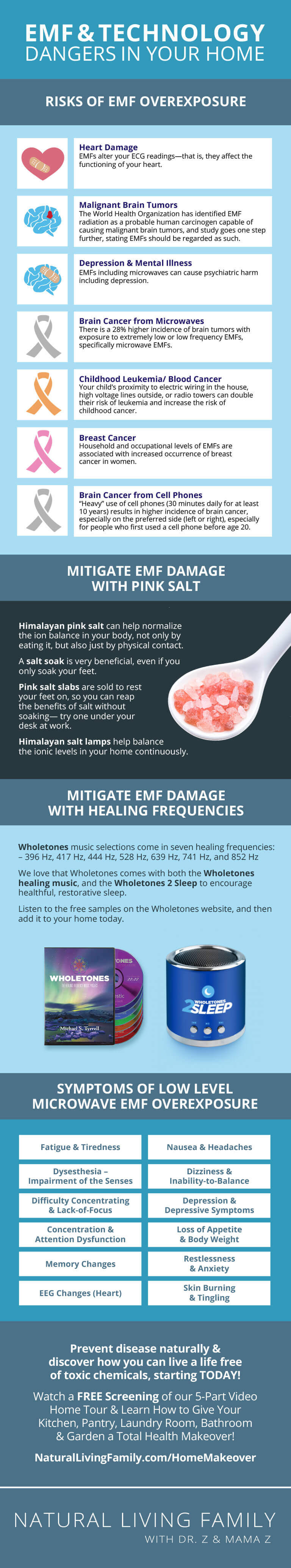 Dangers of EMF and Microwave Radiation and What to Do About It
