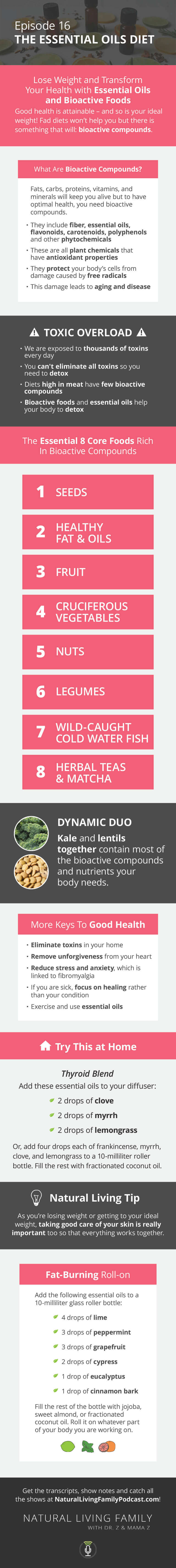 The Essential Oils Diet Lose Weight and Transform Your Health with the Power of Essential Oils and Bioactive Foods Podcast Episode 16 Infographic