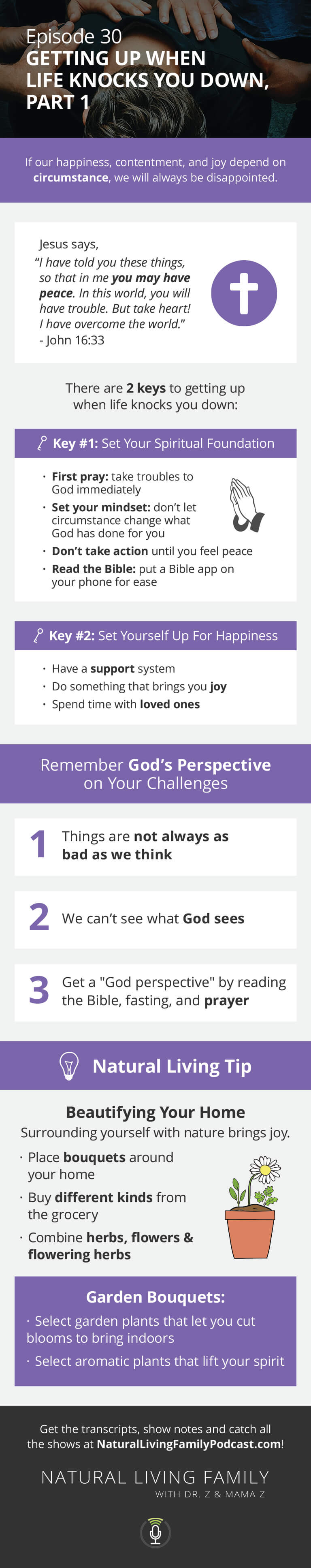 Getting Up when Life Knocks You Down (Part 1): Rallying Support, Family Time & Setting a Spiritual Foundation - Podcast Episode 30 Infographic
